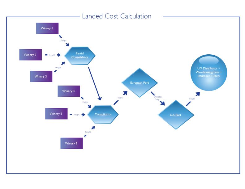 landed-cost-calculation